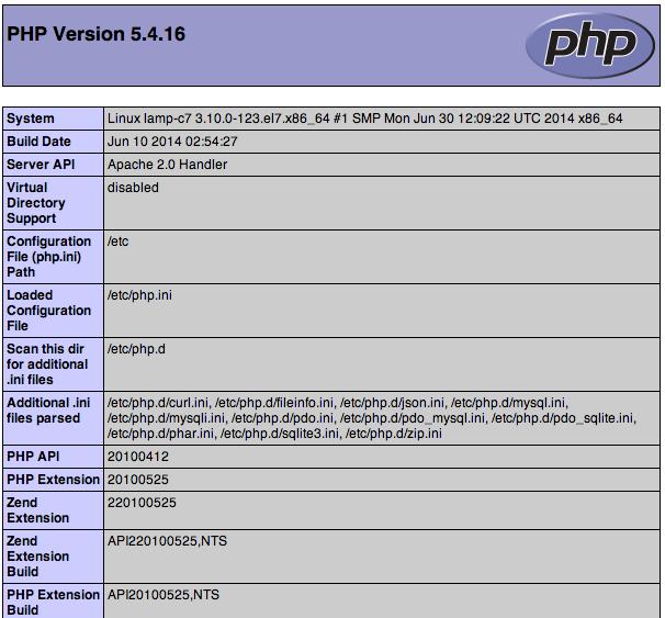 Default php display